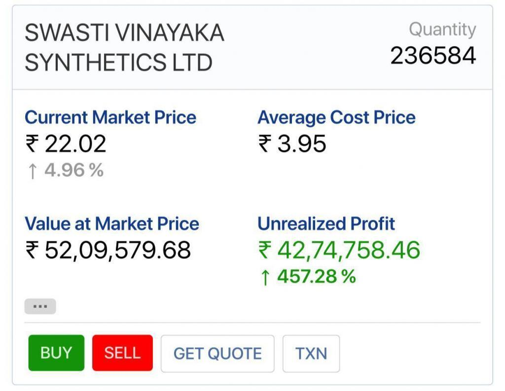 Demat Screenshot of Client 2 based on highest price touched after our buy call